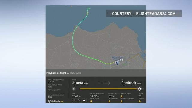 An toàn hàng không Indonesia chịu búa rìu sau vụ tai nạn máy bay của hãng Sriwijaya Air - Ảnh 5.