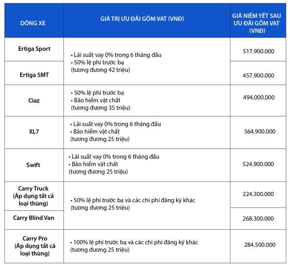 Nhận lì xì đến 42 triệu đồng khi mua ô tô Suzuki trong tháng 1 - Ảnh 6.