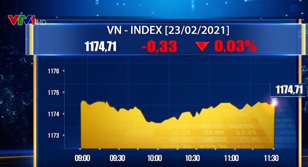 Thị trường diễn biến giằng co, VN-Index giảm điểm nhẹ - ảnh 1
