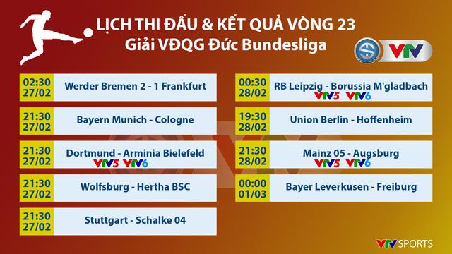 Dortmund - Arminia Bielefeld: Tiếp đà trở lại (21h30 ngày 27/2 trên VTV5, VTV6) - Ảnh 5.
