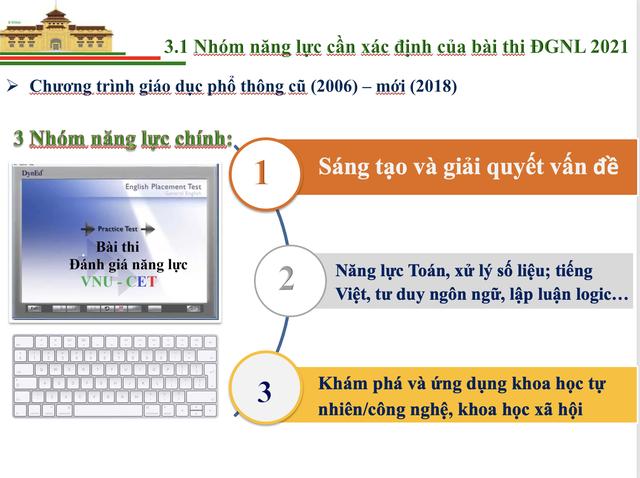 Bài thi mẫu để xét tuyển của Đại học Quốc gia Hà Nội năm 2021 gồm 150 câu hỏi - Ảnh 1.