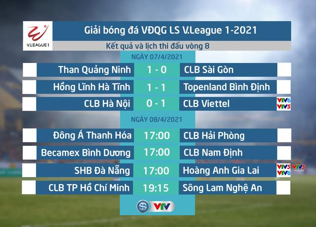 Đông Á Thanh Hóa - CLB Hải Phòng: Tiếp đà trở lại! (17h00 ngày 08/4) - Ảnh 4.