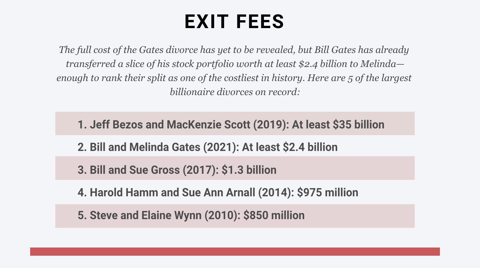 Các cuộc hôn nhân tỷ đô và những cuộc ly hôn cay đắng - Ảnh 4.