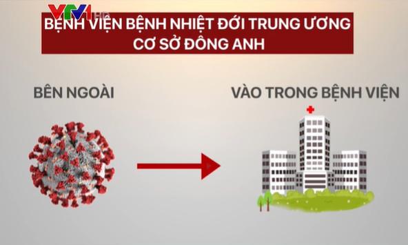 6 bệnh viện, cơ sở y tế Hà Nội cách ly: Nâng mức cảnh báo dịch COVID-19 lên cao nhất - Ảnh 3.