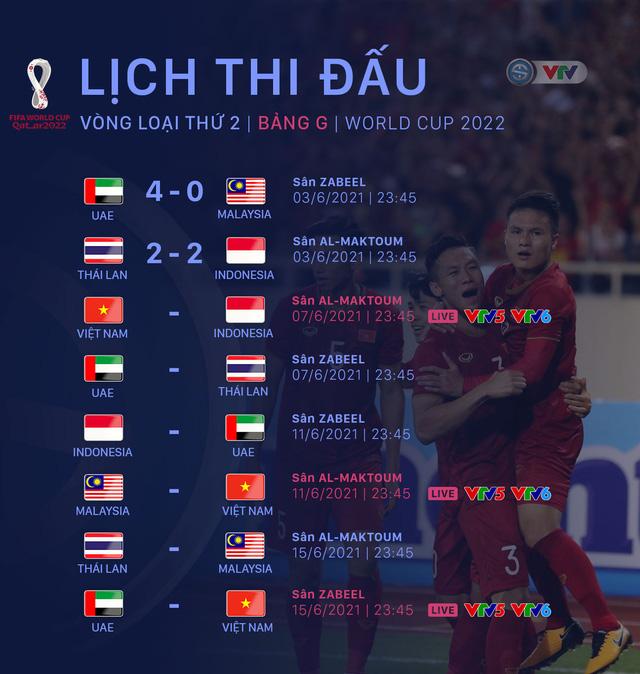 ĐT Việt Nam - ĐT Indonesia: Quyết thắng để giữ vững ngôi đầu! (23h45 trên VTV5, VTV6) - Ảnh 4.