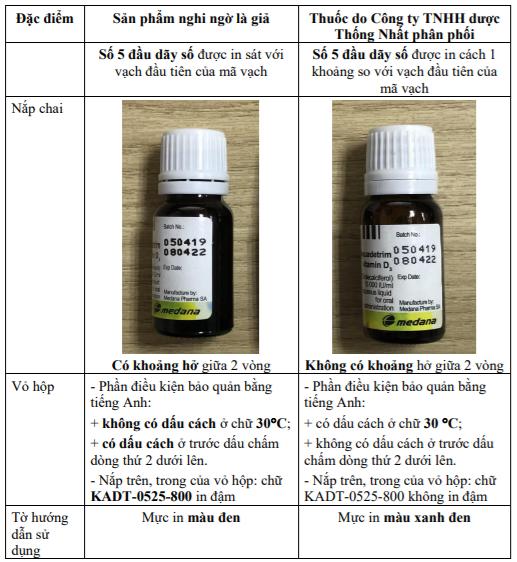 Cảnh báo thuốc Aquadetrim vitamin D3 nghi ngờ là giả - Ảnh 2.