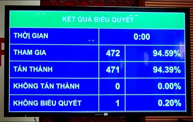 Ông Trần Sỹ Thanh tái cử Tổng Kiểm toán Nhà nước - Ảnh 1.