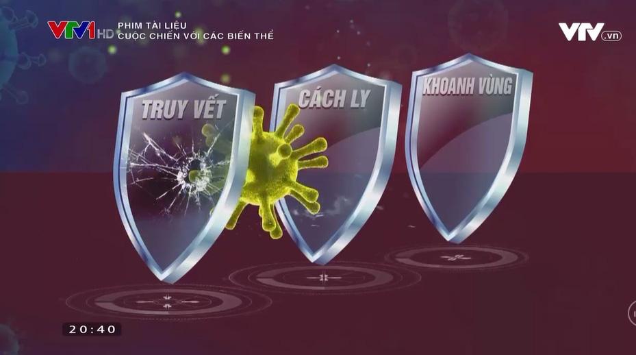Cuộc chiến đầy khó khăn với các biến thể quái vật của SARS-CoV-2 - Ảnh 10.