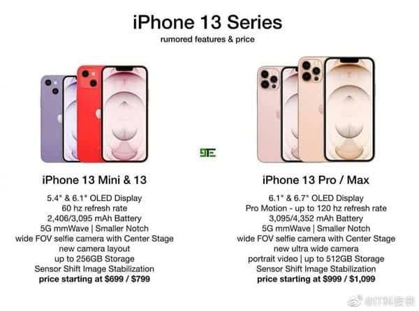 iPhone 13 Pro sẽ có những màu gì? - Ảnh 3.