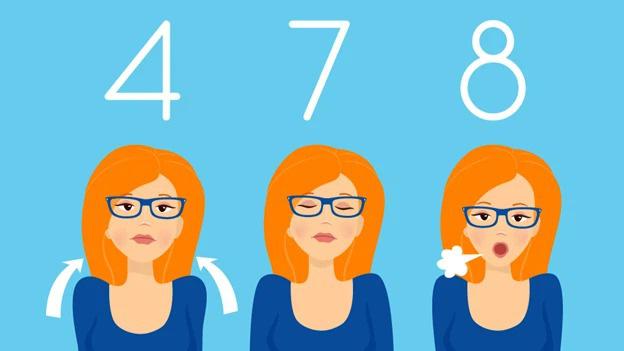 7 bài tập thở đơn giản giúp giảm stress và ngủ ngon hơn - Ảnh 2.