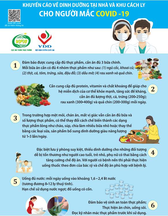 Khuyến cáo về dinh dưỡng tại nhà và khu cách ly cho người mắc COVID-19 - Ảnh 1.