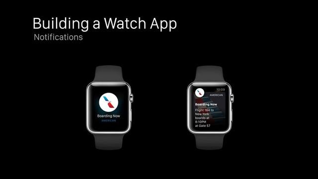 Có 2 dạng thông báo hiển thị trên Apple Watch