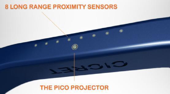 Máy chiếu pico sẽ hiển thị màn hình lên da tay người dùng