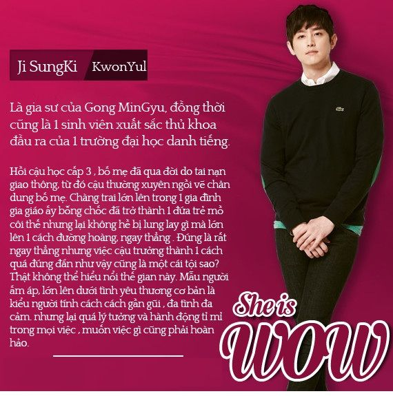 Nam diễn viên KwonYul vai Ji SungKi
