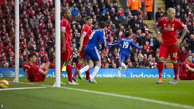 Liverpool luôn cóng khi phải đối đầu với Chelsea
