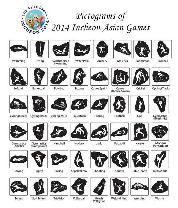 Từ ngày mai (21/9), ASIAD 17 - Incheon 2014 sẽ chính thức bắt đầu!