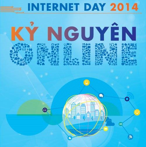 Internet Day 2014 với chủ đề Kỷ nguyên Online