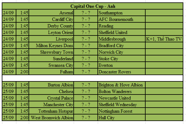 Lịch thi đấu và tường thuật Capital One Cup