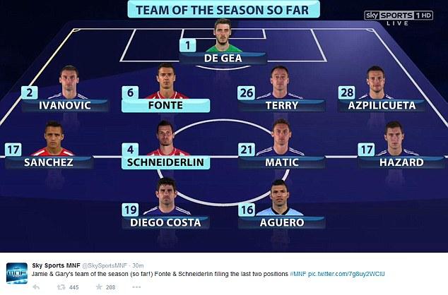 ĐHTB lượt đi Premier League 2014/15 do khán giả Sky Sport bình chọn qua Twitter.