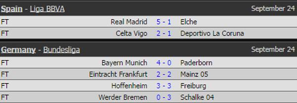Kết quả lượt đấu bù của La Liga và Bundesliga