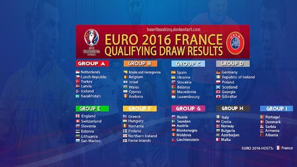 Các bảng đấu thuộc vòng loại Euro 2016