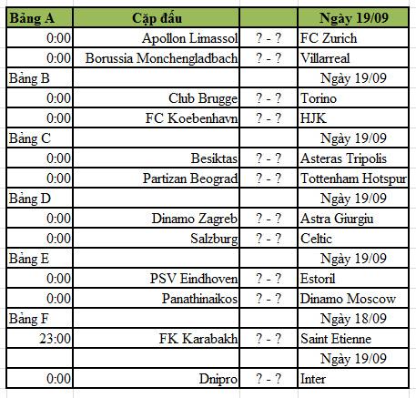 Lịch thi đấu Europa League từ bảng A đến bảng F