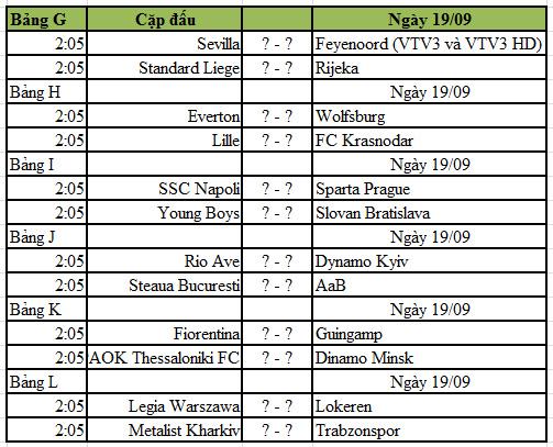 Lịch thi đấu Europa League từng bảng G đến bảng L