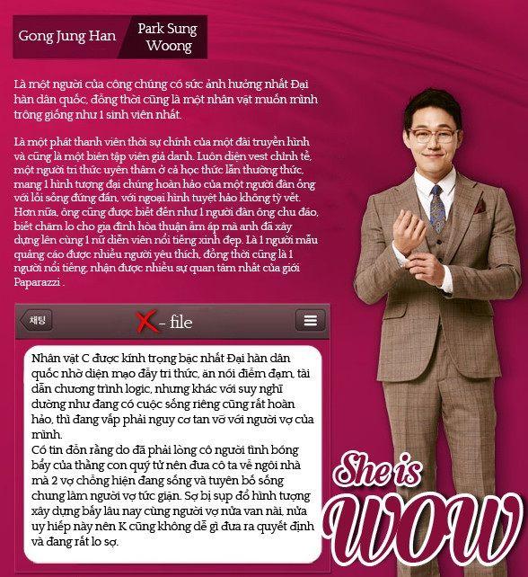 Nam diễn viên Park Sung Woong vai Goong Jung Han