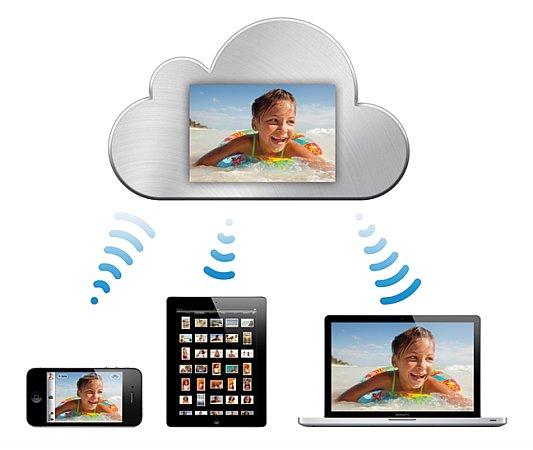 iCloud cho phép người dùng đồng bộ hóa dữ liệu với nhiều thiết bị khác nhau