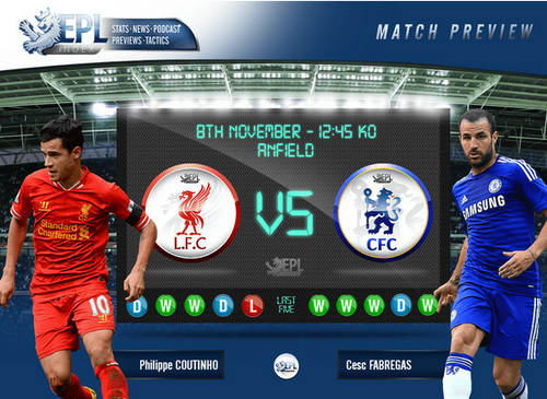 Liverpool - Chelsea: tâm điểm vòng 11 Premier League