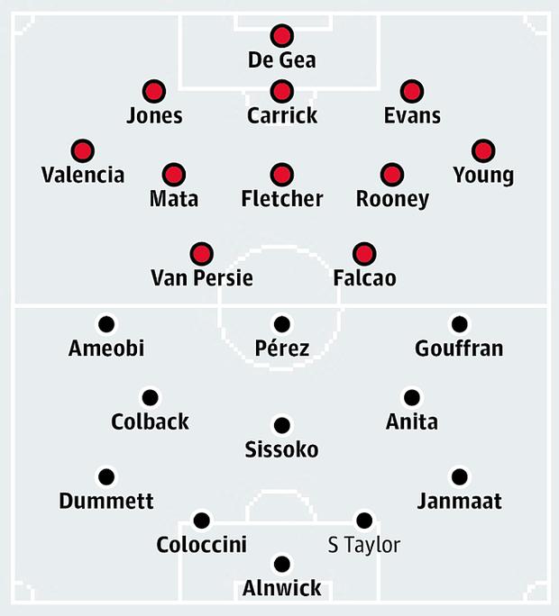 Đội hình dự kiến của Man United  và Newcastle
