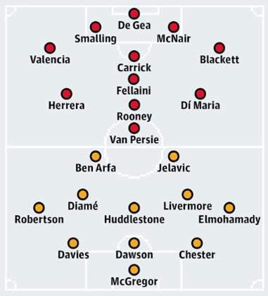 Đội hình dự kiến của Man Utd và Hull City