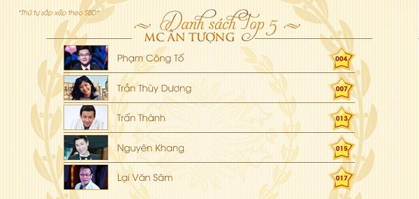 Top 5 đề cử của hạng mục MC ấn tượng