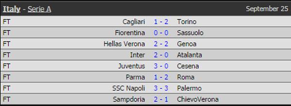 Juventus và AS Roma toàn thắng sau 4 vòng đấu