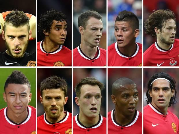 Danh sách các cầu thủ đang chấn thương của Man United