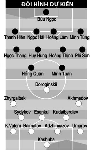 U23 Việt Nam vẫn sẽ ra quân với đội hình mạnh nhất (Theo Bongda Plus)
