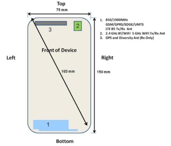Thiết kế và thông tin về kích thước của sản phẩm