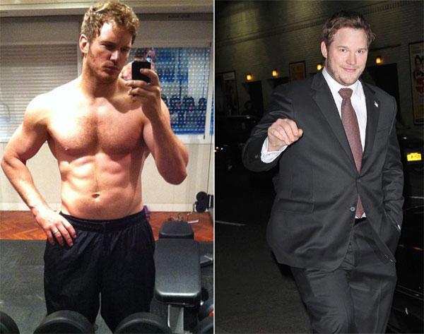 Thân hình to béo, thô kệch của Chris Patt được thay thế bằng cơ bụng 6 múi quyến rũ cho vai diễn Star Lord trong Vệ binh dải ngân hà. Bí quyết giảm cân của nam diễn viên là bỏ bia trong vòng 6 tháng.