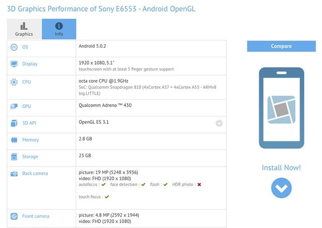 Thông số chi tiết của Xperia Z4