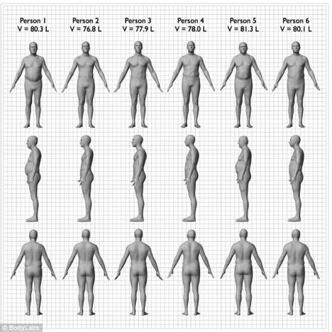 Bất ngờ chuyện béo - gầy qua chỉ số BMI