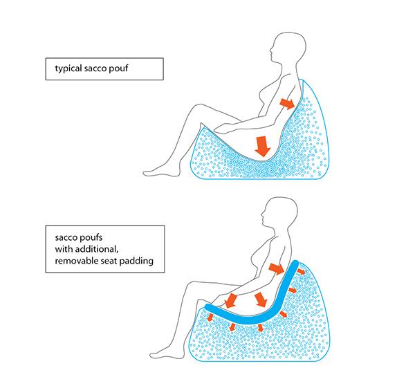 PUFFi có 2 cách sử dụng