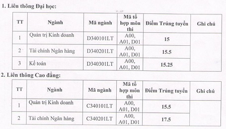 cd2-25082015-42338