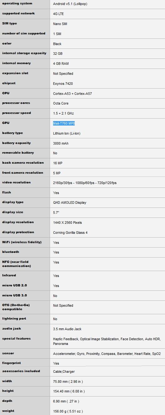 Cấu hình chi tiết của Galaxy S6 Edge Plus