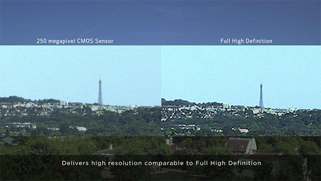 So sánh độ chi tiết của bức ảnh chụp bởi cảm biến 250 megapixel và ảnh chụp Full HD