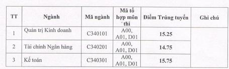 cd3-25082015-a09a8