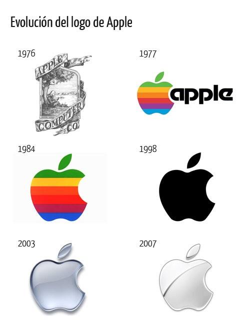 Apple trung thành với thiết kế táo khuyết từ năm 1977. (Ảnh: Zing)
