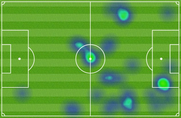 Bản đồ nhiệt của Bale cho thấy, cựu sao Spurs đã có trận đấu không thành công.