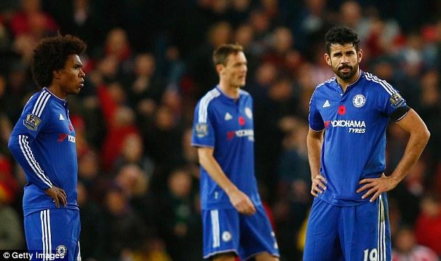 Chelsea thi đấu bết bát và sa sút thảm hại.