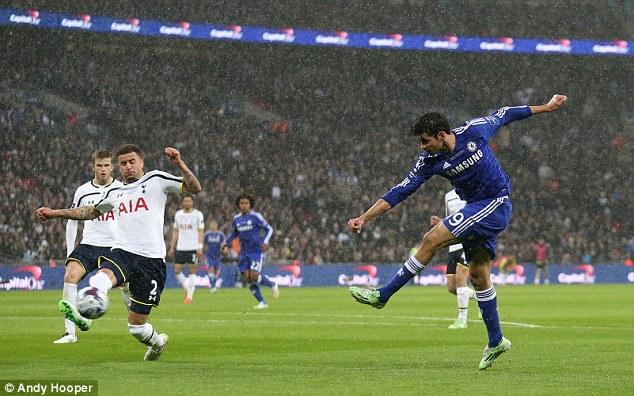 Cũng có 19 bàn để dẫn đầu danh sách vua phá lưới EPL như Diego Costa nhưng Aguero lại vắng mặt.