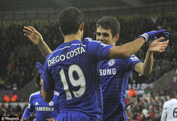 Diego Costa và Oscar có tuần thứ hai liên tiếp góp mặt ở ĐHTB Premier League